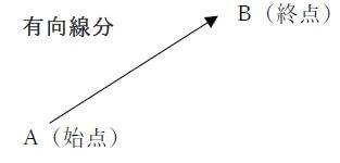有効線分とベクトル