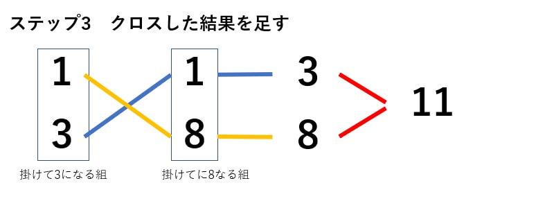 たすき掛けの説明3