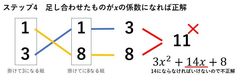 たすき掛けの説明4