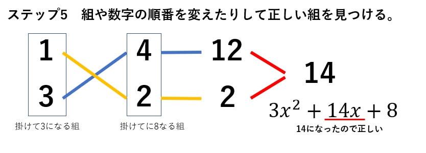 たすき掛けの説明5