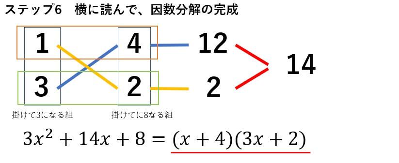 たすき掛けの説明6