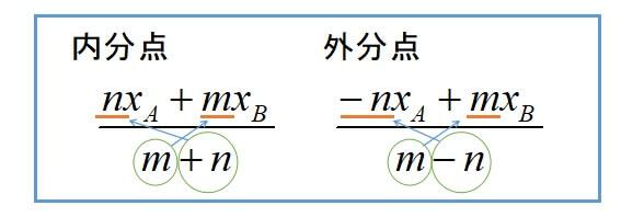 内分点、外分点の座標公式 まとめ