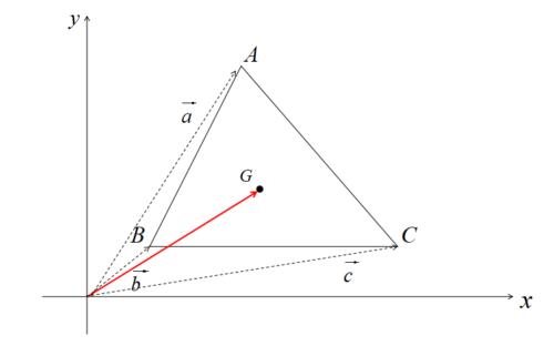 三角形の重心の位置ベクトル