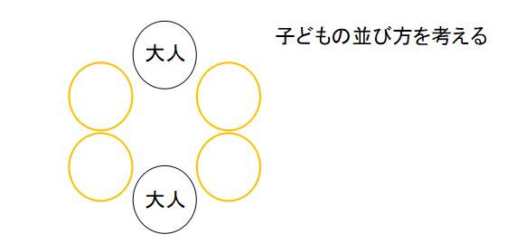 円順列の練習問題2