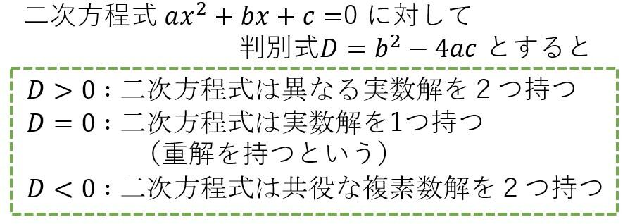 判別式で解の個数が分かる