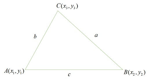 座標公式の証明