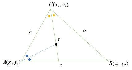 内心の座標公式