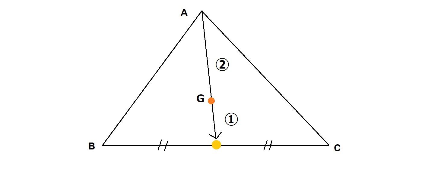 重心の公式1