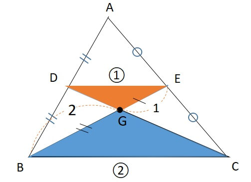 三角形の重心《証明》