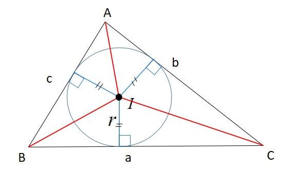 三角形の傍心と内心の関係