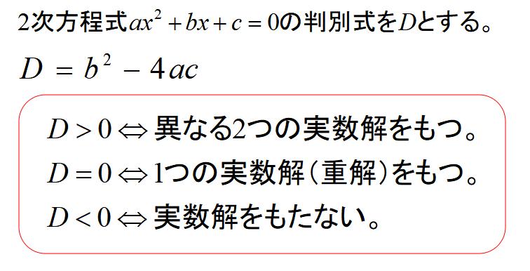 2次関数の判別式