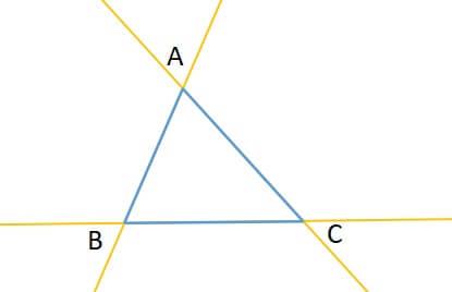 三角形の傍心とは