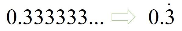 循環小数の例