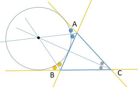 三角形の五心 傍心