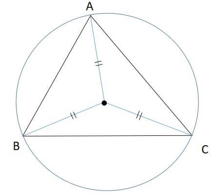 三角形の五心 外心