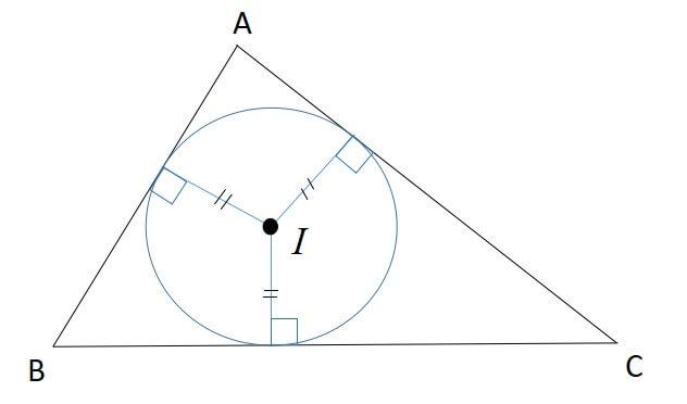 三角形の五心 内心