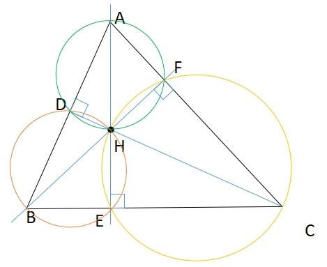 三角形の五心 垂心