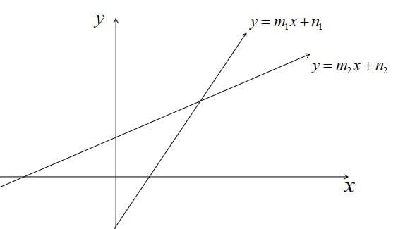 2直線のなす角と傾きの証明