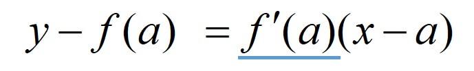 二次方程式の接点が分かる接線