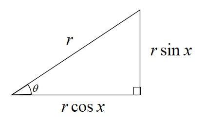 \(\sin^{2} \theta+\cos^{2} \theta=1\)