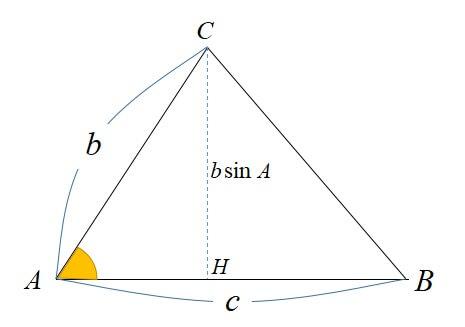 sinを用いる三角形の面積公式 証明