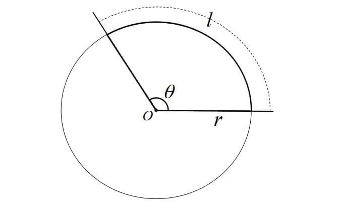 扇形の弧の長さと面積の公式