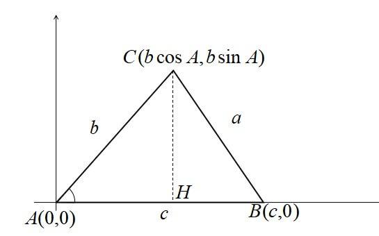 余弦定理 証明1