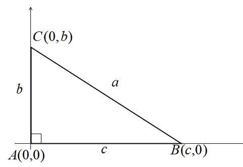余弦定理 証明2