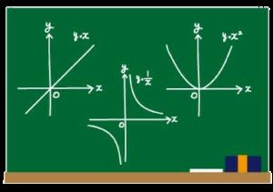指数関数・対数関数