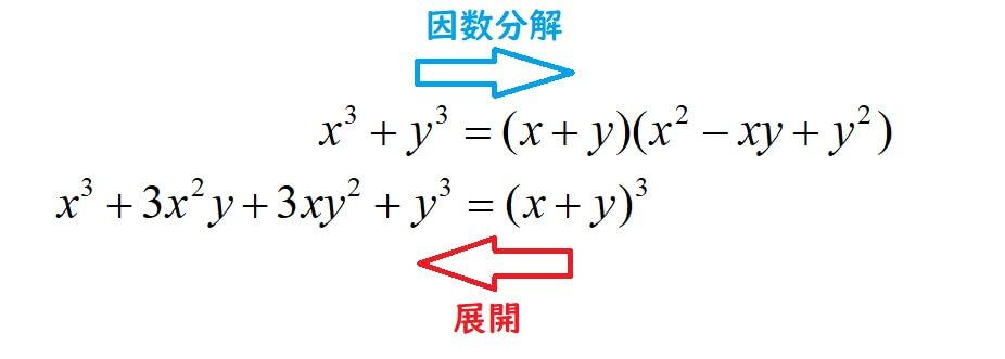 3次式の因数分解