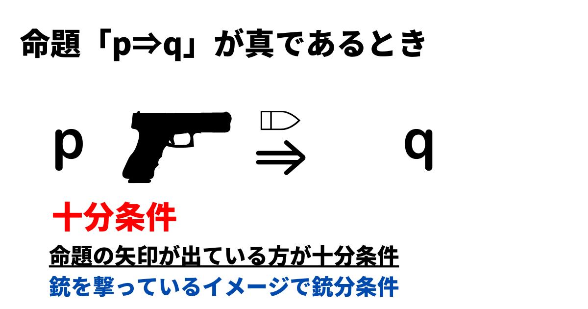 必要条件・十分条件 (1)