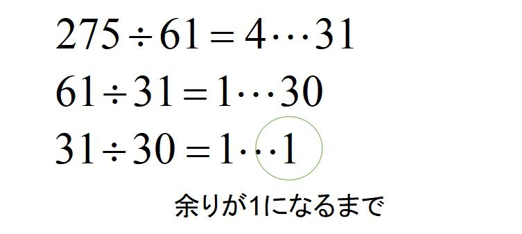 ユークリッドの互除法と1次不定方程式