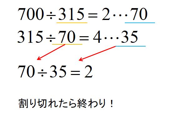 ユークリッドの互除法のやり方3