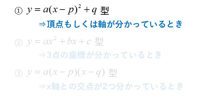 二次関数の決定1