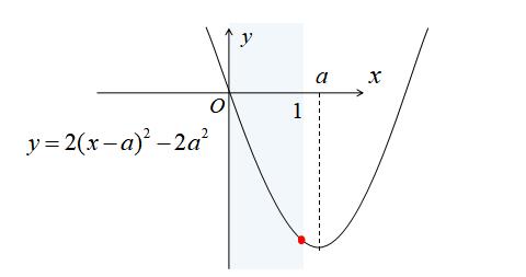 軸に文字を含む場合2